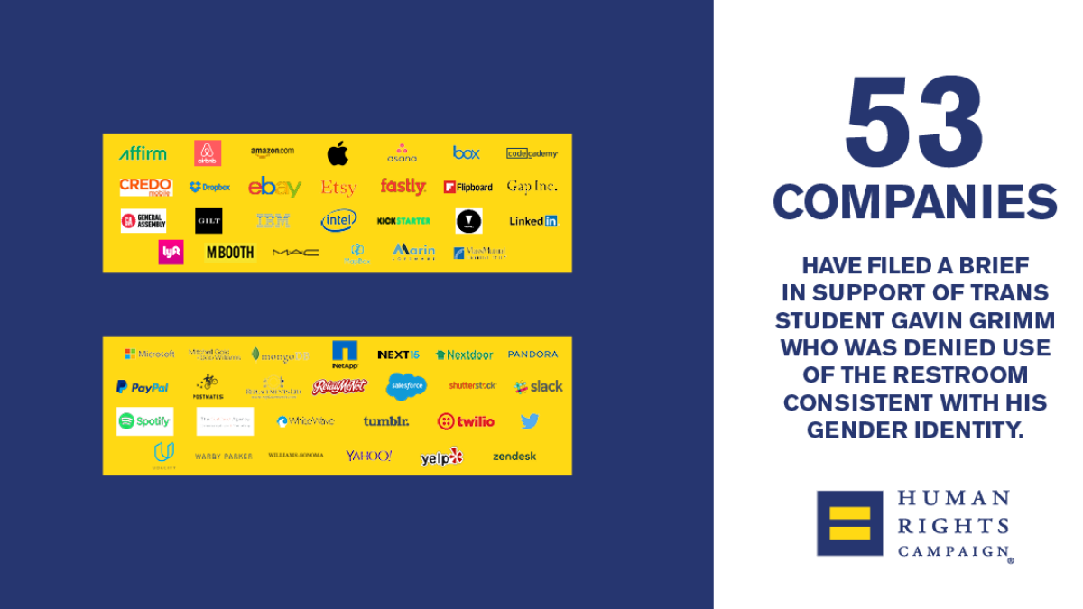 Major Companies Join Amicus Brief Supporting Trans Student In Scotus Case Hrc